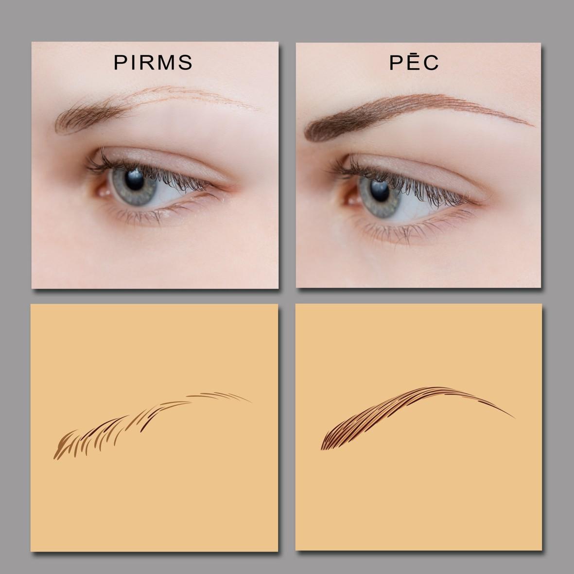 Micropigmentation Centre Micropigmentation Before After